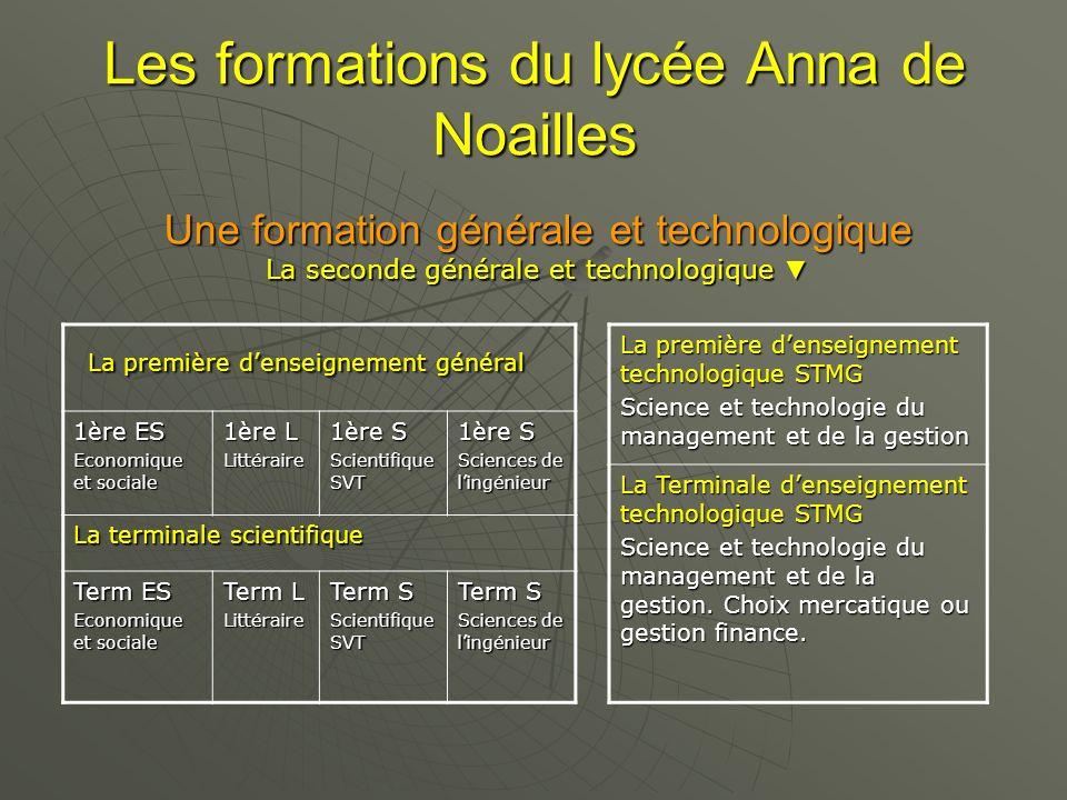 Les formations du lycée Anna de Noailles La première denseignement général La première denseignement général 1ère ES Economique et sociale 1ère L Litt