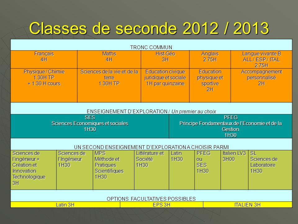 Classes de seconde 2012 / 2013 TRONC COMMUN Français4HMaths4HHist-Géo3HAnglais2.75H Langue vivante B ALL / ESP / ITAL 2.75H Physique / Chimie 1.30H TP