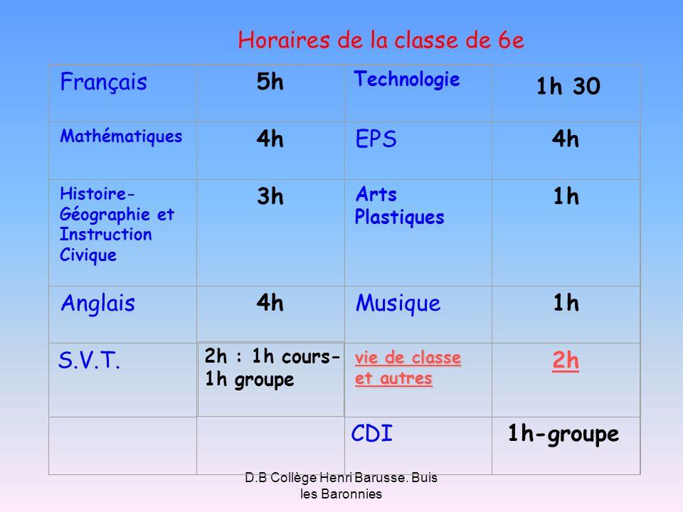 D.B Collège Henri Barusse. Buis les Baronnies Français5h Technologie Mathématiques 4hEPS4h Histoire- Géographie et Instruction Civique 3h Arts Plastiq