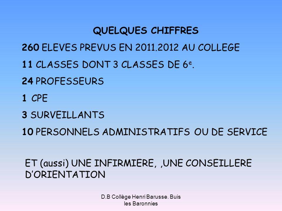 D.B Collège Henri Barusse. Buis les Baronnies QUELQUES CHIFFRES 260 ELEVES PREVUS EN 2011.2012 AU COLLEGE 11 CLASSES DONT 3 CLASSES DE 6 e. 24 PROFESS