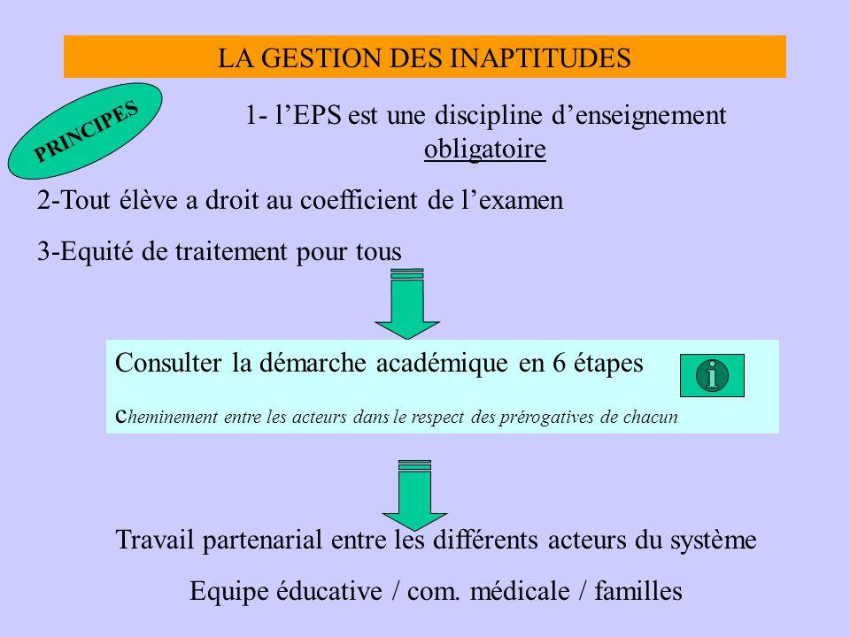 Les différences qui influent sur lenseignement BAC Programmation annuelle des activités Activité enseignée Activité certifiée C E R T I F I C A T I O
