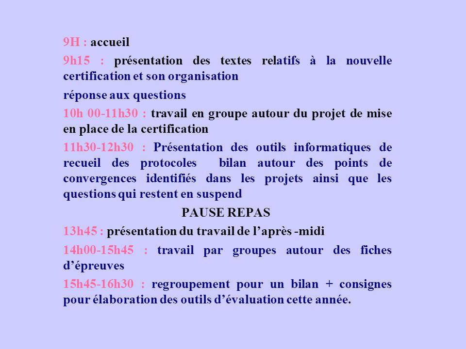 Les Journées De lInspection en Lycées Professionnels Cluses 3/11/05, Vizille le4/11/05, Romans le7/11/05