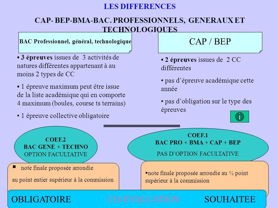 COEF.1 BAC PRO + BMA + CAP + BEP PAS DOPTION FACULTATIVE note finale proposée arrondie au ½ point supérieur à la commission LES DIFFERENCES CAP- BEP-BMA-BAC.