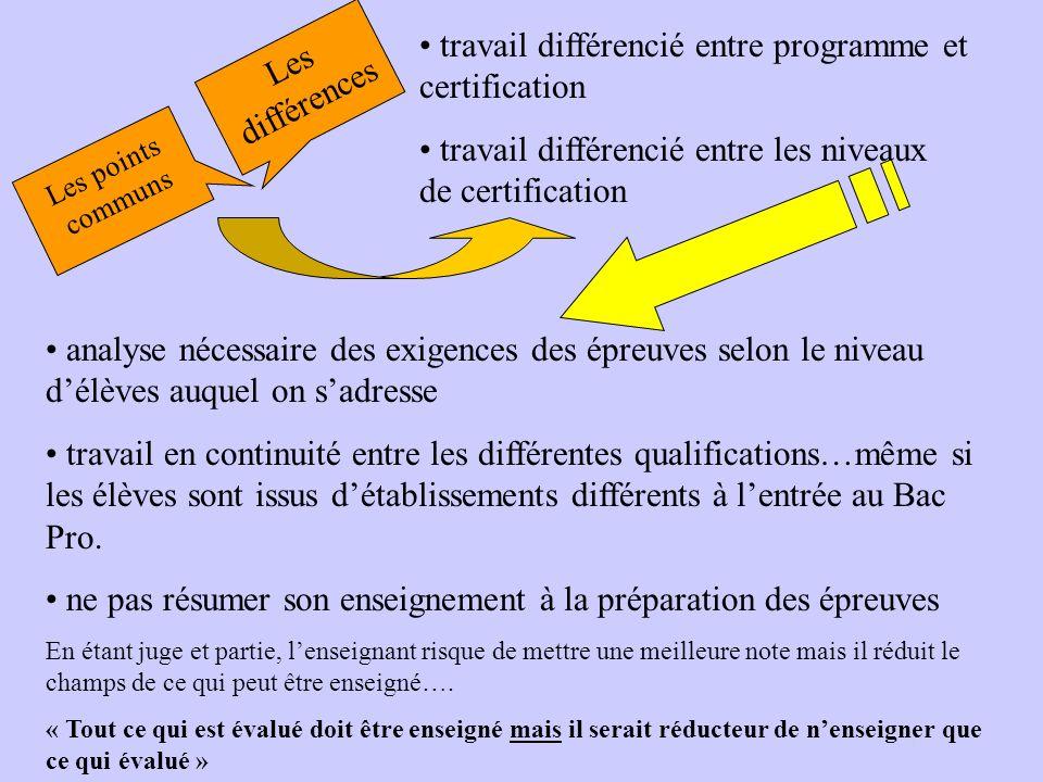 COEF.1 BAC PRO + BMA + CAP + BEP PAS DOPTION FACULTATIVE note finale proposée arrondie au ½ point supérieur à la commission LES DIFFERENCES CAP- BEP-B