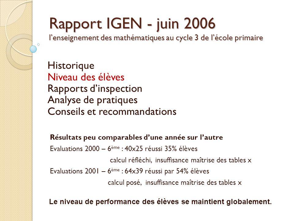 Rapport IGEN - juin 2006 lenseignement des mathématiques au cycle 3 de lécole primaire Historique Niveau des élèves Rapports dinspection Analyse de pr
