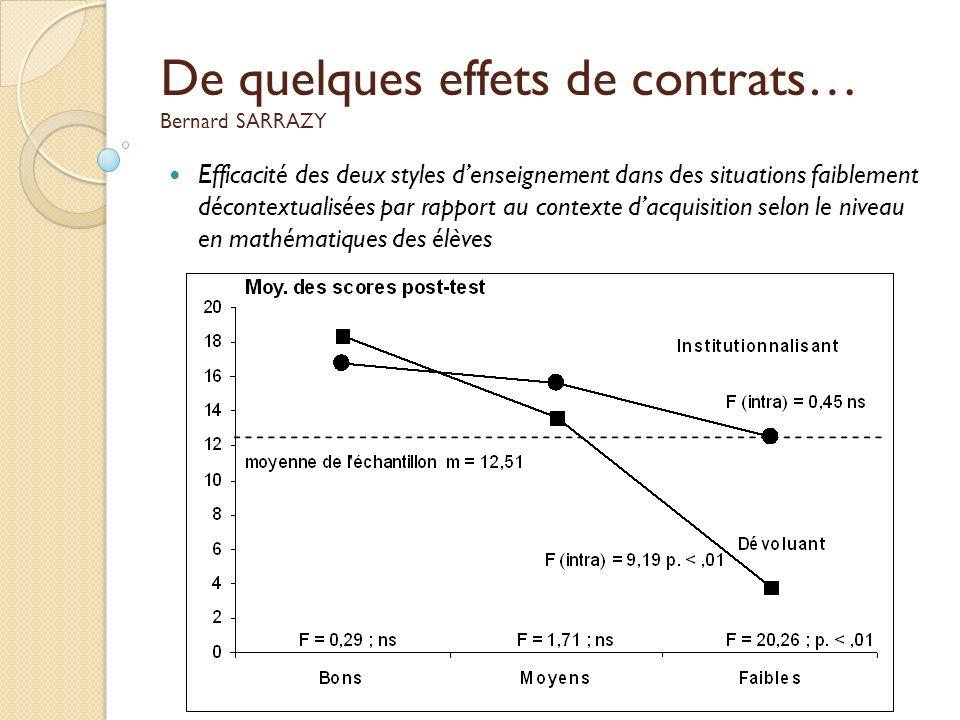 De quelques effets de contrats… Bernard SARRAZY Efficacité des deux styles denseignement dans des situations faiblement décontextualisées par rapport