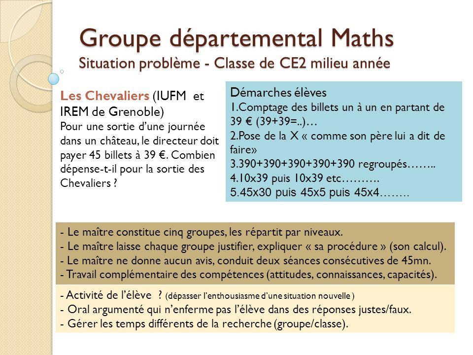 Groupe départemental Maths Situation problème - Classe de CE2 milieu année Démarches élèves 1.Comptage des billets un à un en partant de 39 (39+39=..)