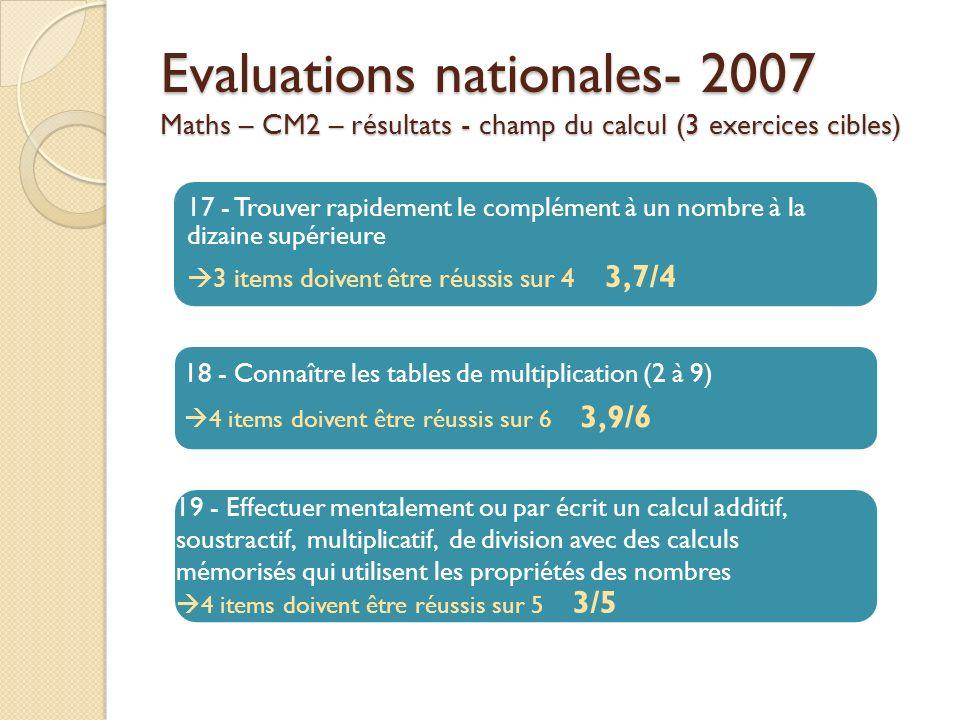Evaluations nationales- 2007 Maths – CM2 – résultats - champ du calcul (3 exercices cibles) 17 - Trouver rapidement le complément à un nombre à la diz