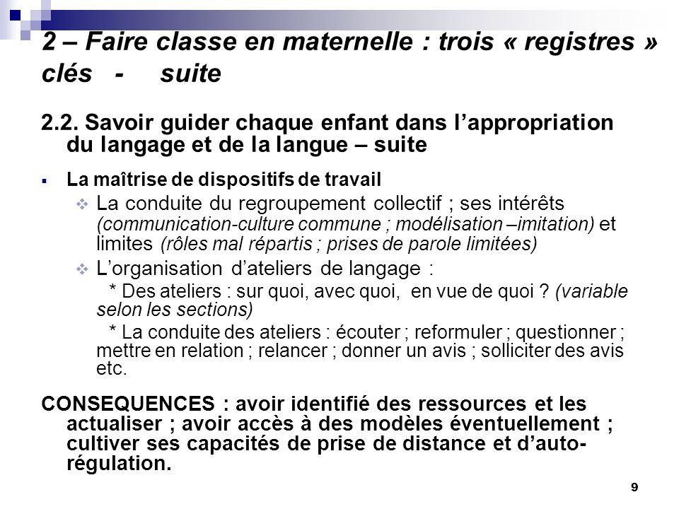 9 2 – Faire classe en maternelle : trois « registres » clés - suite 2.2. Savoir guider chaque enfant dans lappropriation du langage et de la langue –