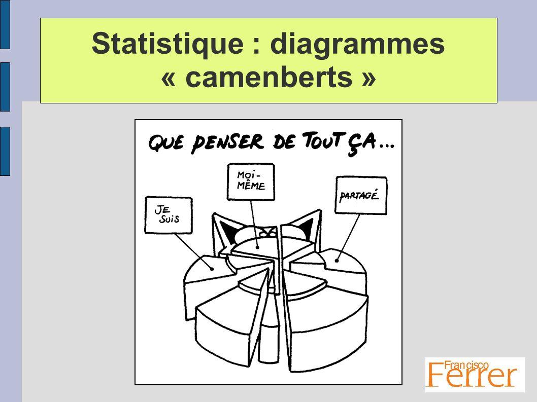 Statistique : diagrammes « camenberts »