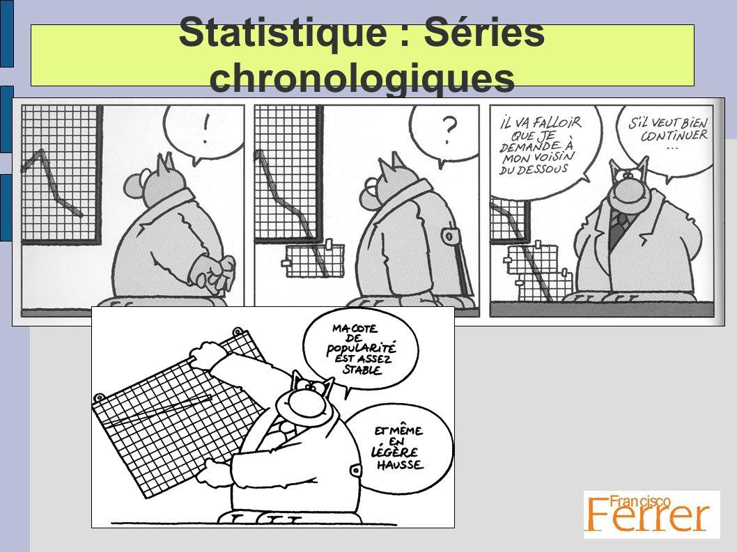 Statistique : Séries chronologiques
