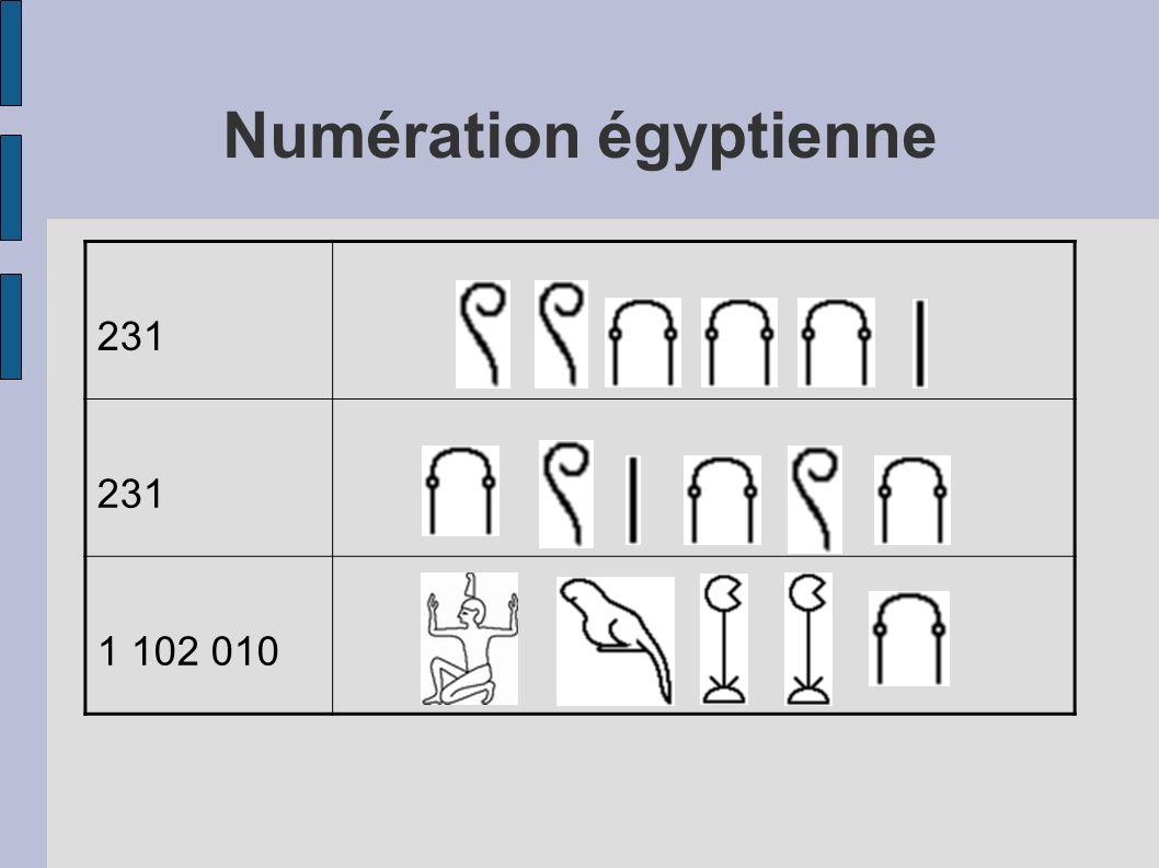 Numération égyptienne 231 1 102 010