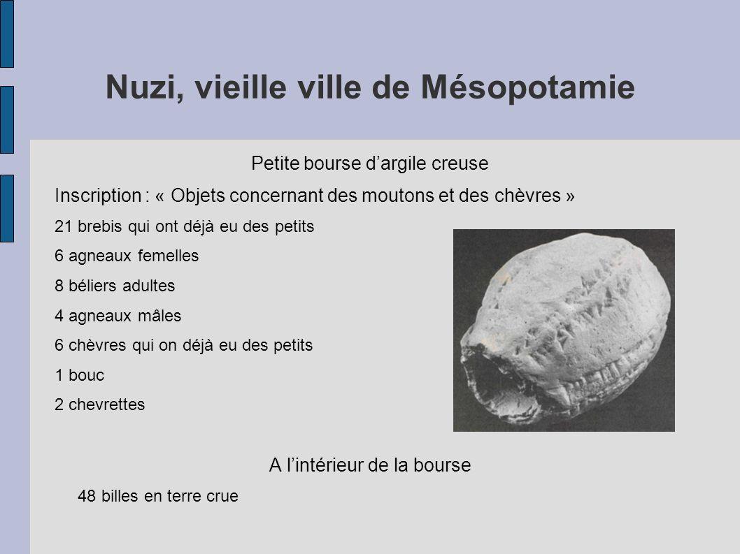 Nuzi, vieille ville de Mésopotamie Petite bourse dargile creuse Inscription : « Objets concernant des moutons et des chèvres » 21 brebis qui ont déjà