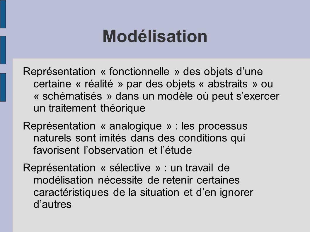 Modélisation Représentation « fonctionnelle » des objets dune certaine « réalité » par des objets « abstraits » ou « schématisés » dans un modèle où p