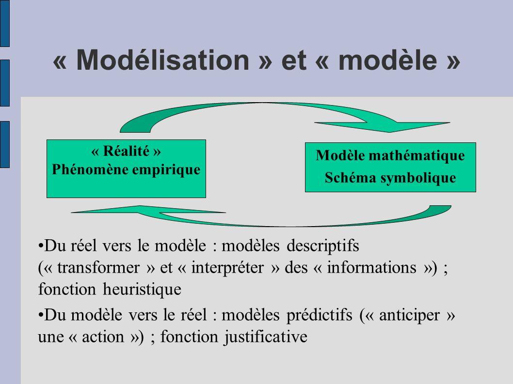 « Modélisation » et « modèle » Du réel vers le modèle : modèles descriptifs (« transformer » et « interpréter » des « informations ») ; fonction heuri