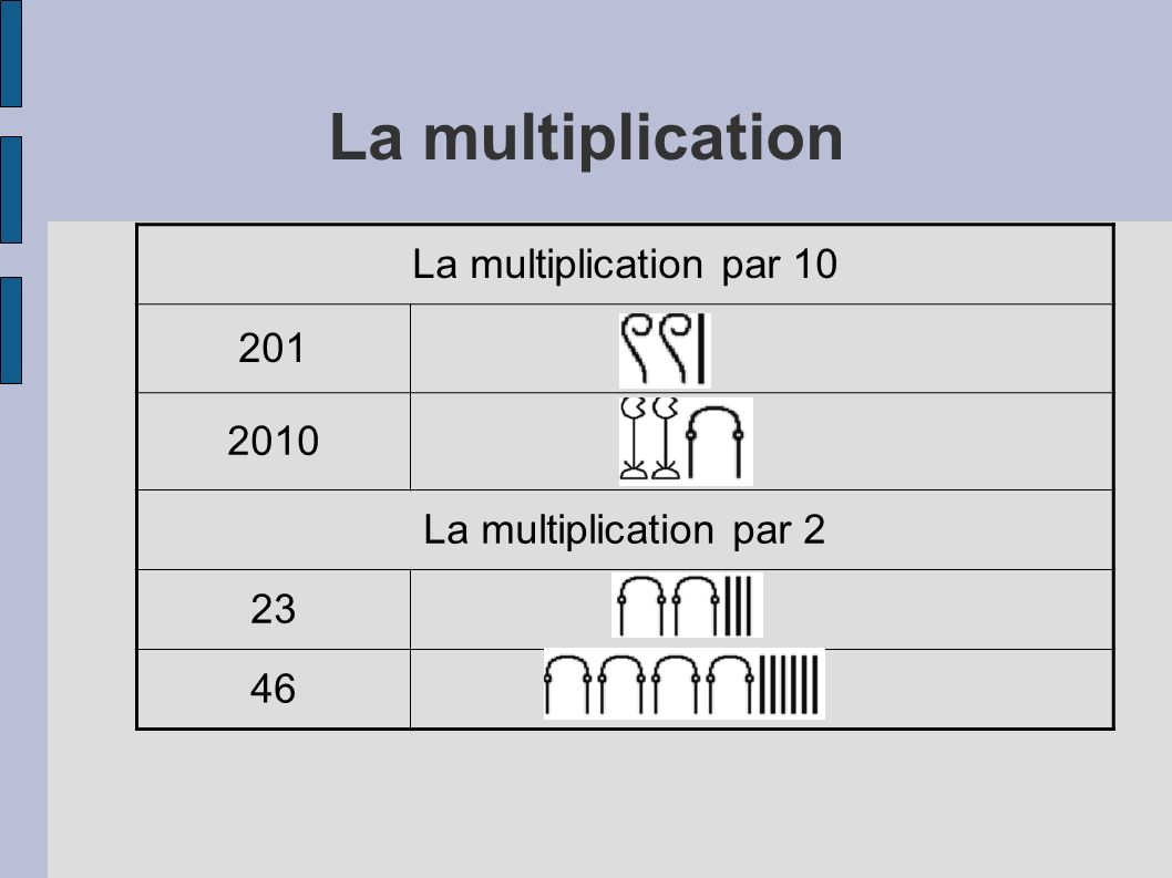 La multiplication La multiplication par 10 201 2010 La multiplication par 2 23 46