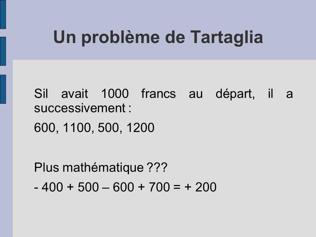 Un problème de Tartaglia Sil avait 1000 francs au départ, il a successivement : 600, 1100, 500, 1200 Plus mathématique ??? - 400 + 500 – 600 + 700 = +