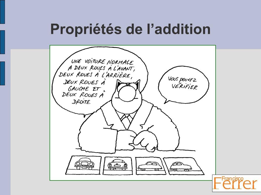 Propriétés de laddition