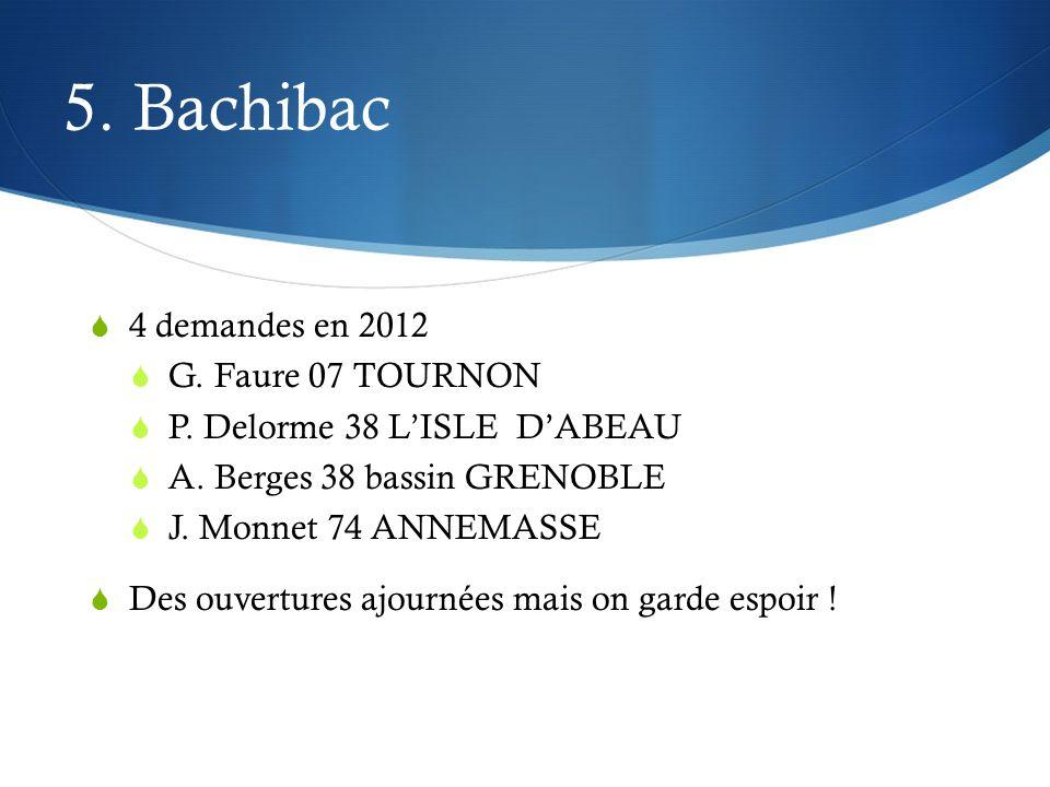 5. Bachibac 4 demandes en 2012 G. Faure 07 TOURNON P. Delorme 38 LISLE DABEAU A. Berges 38 bassin GRENOBLE J. Monnet 74 ANNEMASSE Des ouvertures ajour
