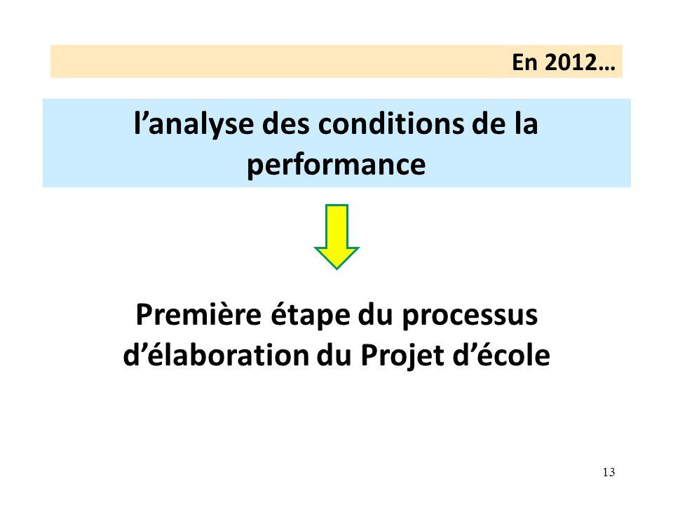 13 lanalyse des conditions de la performance En 2012… Première étape du processus délaboration du Projet décole