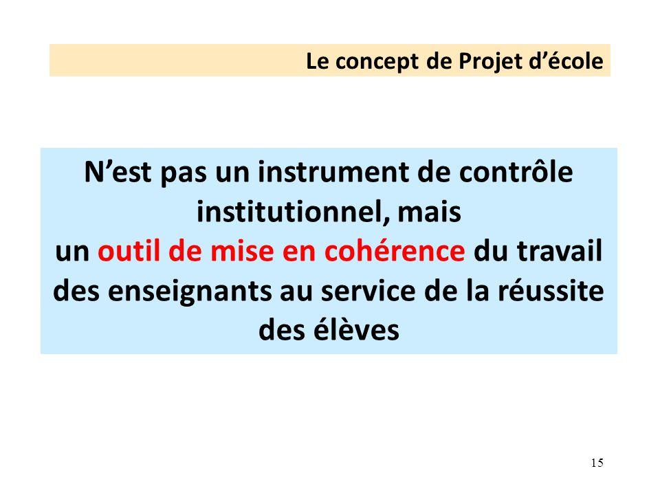 15 Le concept de Projet décole Nest pas un instrument de contrôle institutionnel, mais un outil de mise en cohérence du travail des enseignants au service de la réussite des élèves