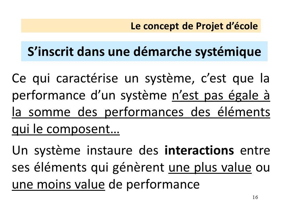 16 Le concept de Projet décole Sinscrit dans une démarche systémique Ce qui caractérise un système, cest que la performance dun système nest pas égale à la somme des performances des éléments qui le composent… Un système instaure des interactions entre ses éléments qui génèrent une plus value ou une moins value de performance