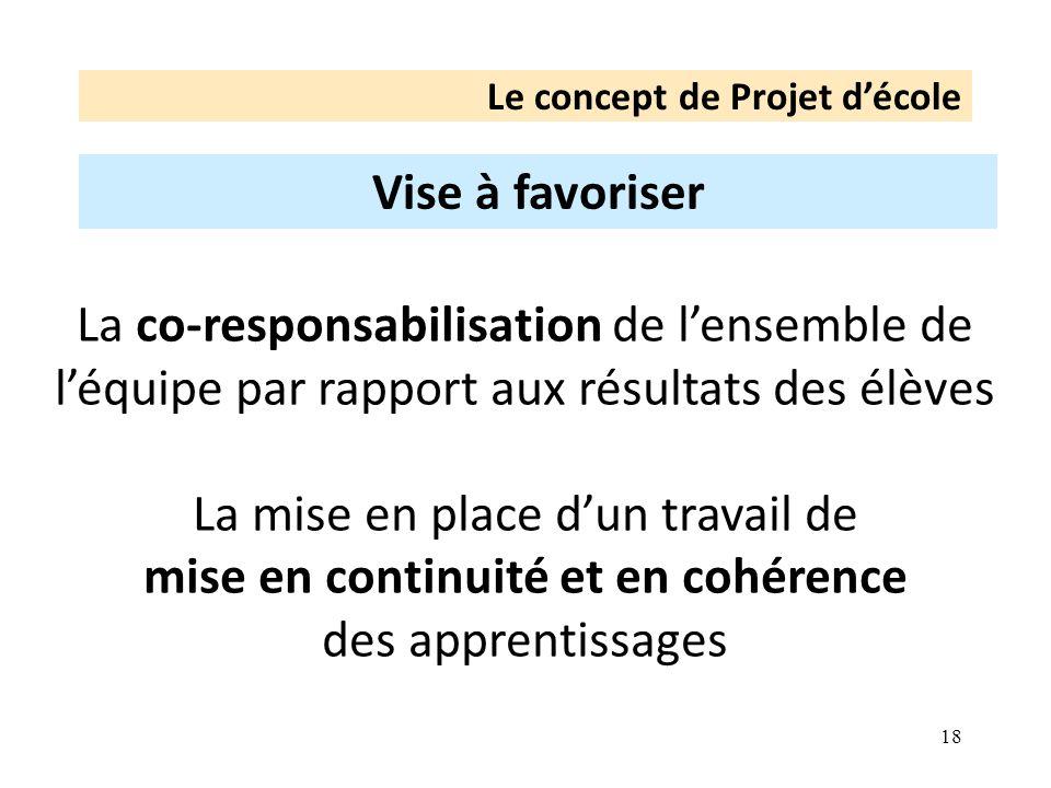 18 Le concept de Projet décole Vise à favoriser La co-responsabilisation de lensemble de léquipe par rapport aux résultats des élèves La mise en place