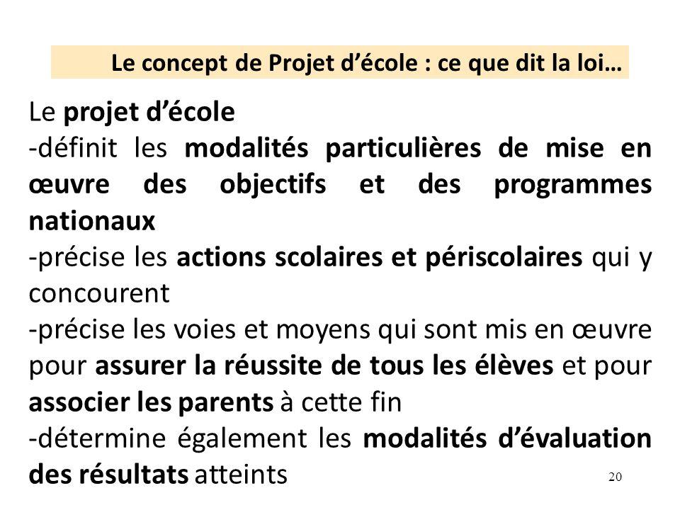 20 Le concept de Projet décole : ce que dit la loi… Le projet décole -définit les modalités particulières de mise en œuvre des objectifs et des progra