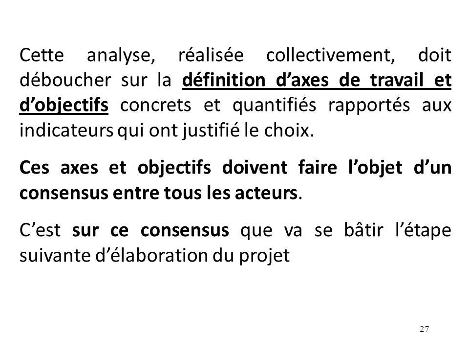 27 Cette analyse, réalisée collectivement, doit déboucher sur la définition daxes de travail et dobjectifs concrets et quantifiés rapportés aux indicateurs qui ont justifié le choix.