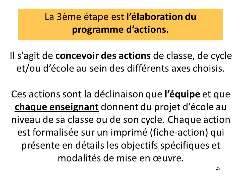 28 Il sagit de concevoir des actions de classe, de cycle et/ou décole au sein des différents axes choisis. Ces actions sont la déclinaison que léquipe