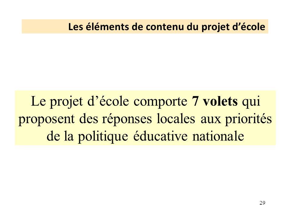 29 Le projet décole comporte 7 volets qui proposent des réponses locales aux priorités de la politique éducative nationale Les éléments de contenu du projet décole