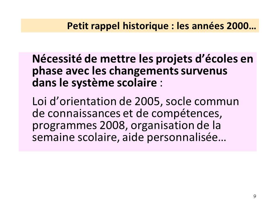 9 Nécessité de mettre les projets décoles en phase avec les changements survenus dans le système scolaire : Loi dorientation de 2005, socle commun de