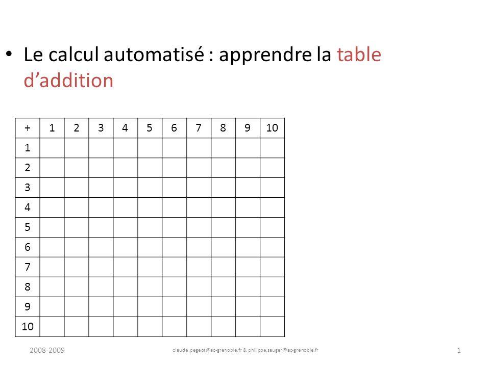 2008-2009 claude.pegeot@ac-grenoble.fr & philippe.sauger@ac-grenoble.fr 2 Le calcul automatisé : apprendre la table daddition +12345678910 1 2 3 4 5 6 7 8 9 Les doubles