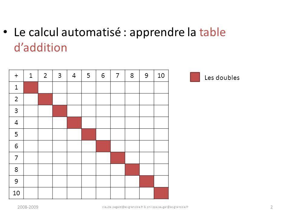 2008-2009 claude.pegeot@ac-grenoble.fr & philippe.sauger@ac-grenoble.fr 3 Le calcul automatisé : apprendre la table daddition +12345678910 1 2 3 4 5 6 7 8 9 Les doubles Les presque-doubles