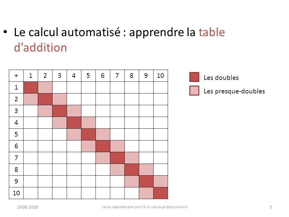 2008-2009 claude.pegeot@ac-grenoble.fr & philippe.sauger@ac-grenoble.fr 4 Le calcul automatisé : apprendre la table daddition +12345678910 1 2 3 4 5 6 7 8 9 Les doubles Les presque-doubles Les complémentaires à 10