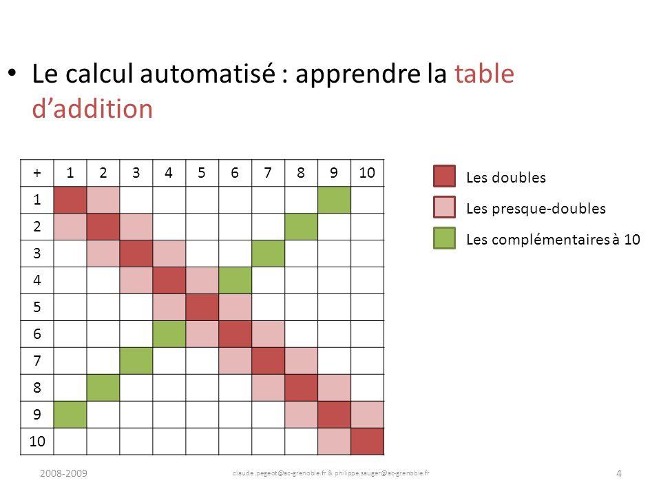 2008-2009 claude.pegeot@ac-grenoble.fr & philippe.sauger@ac-grenoble.fr 5 Le calcul automatisé : apprendre la table daddition +12345678910 1 2 3 4 5 6 7 8 9 Les doubles Les presque-doubles Les complémentaires à 10 Les presque complémentaires à 10