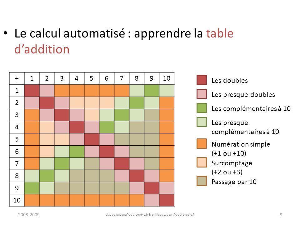 2008-2009 claude.pegeot@ac-grenoble.fr & philippe.sauger@ac-grenoble.fr 8 Le calcul automatisé : apprendre la table daddition +12345678910 1 2 3 4 5 6