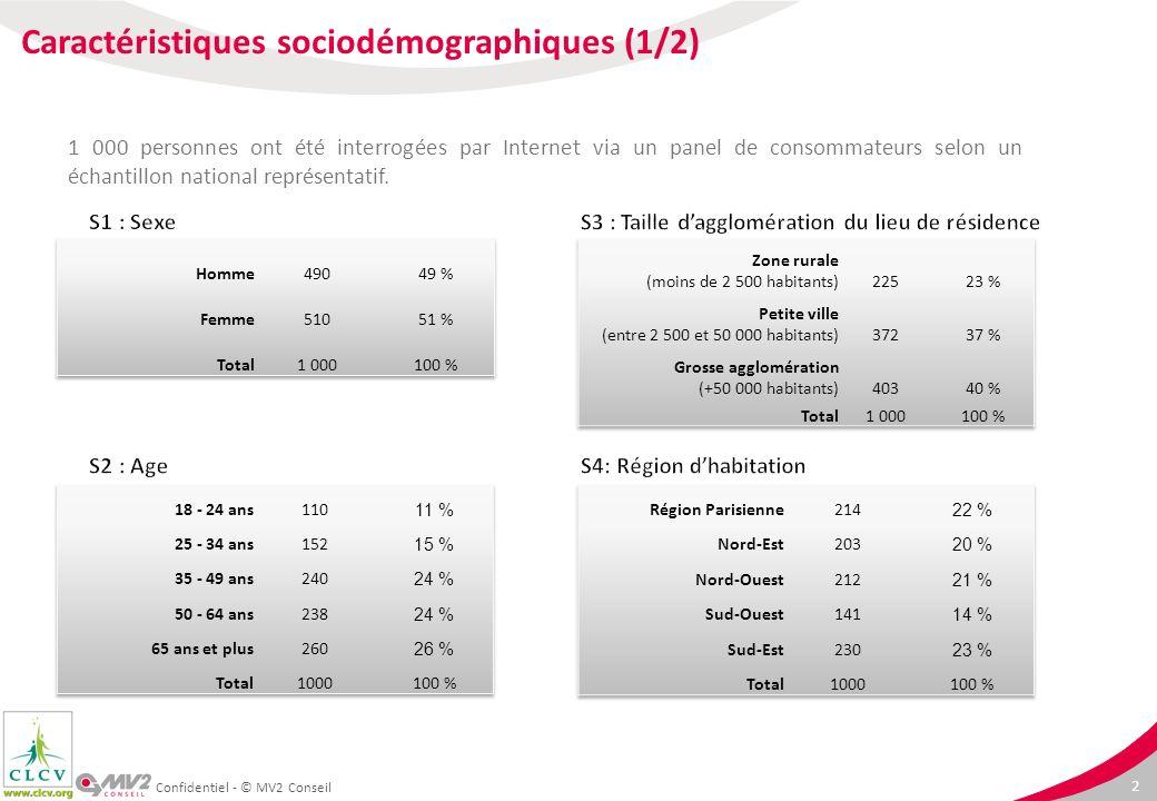 3 Caractéristiques sociodémographiques (2/2) Confidentiel - © MV2 Conseil