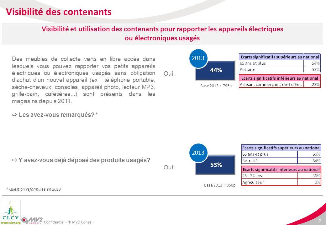 8 Confidentiel - © MV2 Conseil Connaissez-vous le site www.eco-systemes.fr .