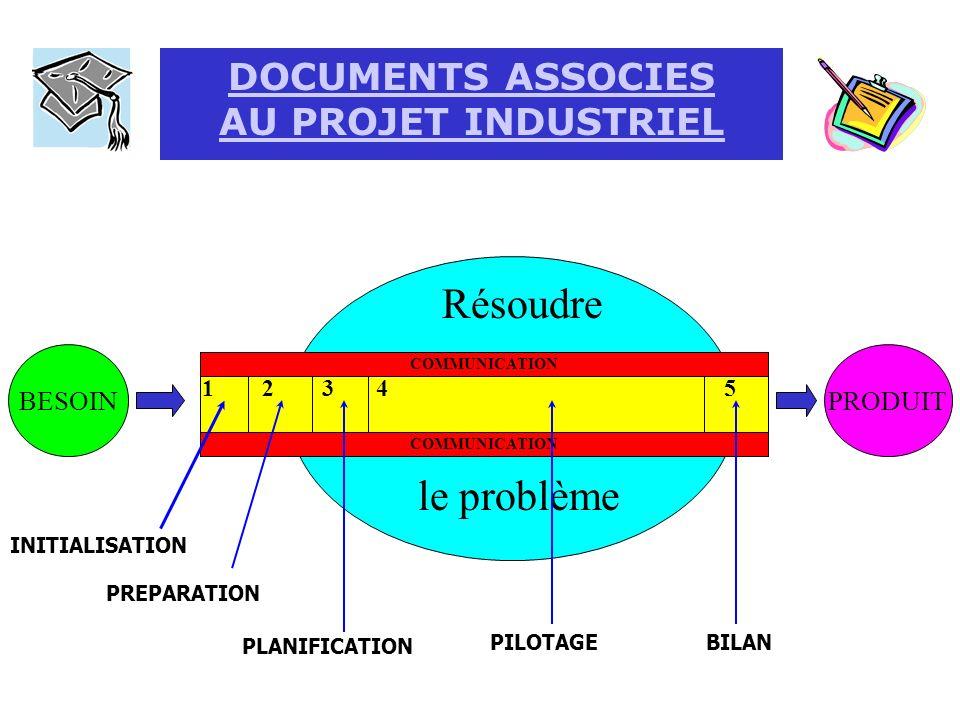 Sous épreuve : Rapport de stage Découvrir une entreprise pratiquant la maintenance industrielle et participer à des actions de maintenance Rapport de