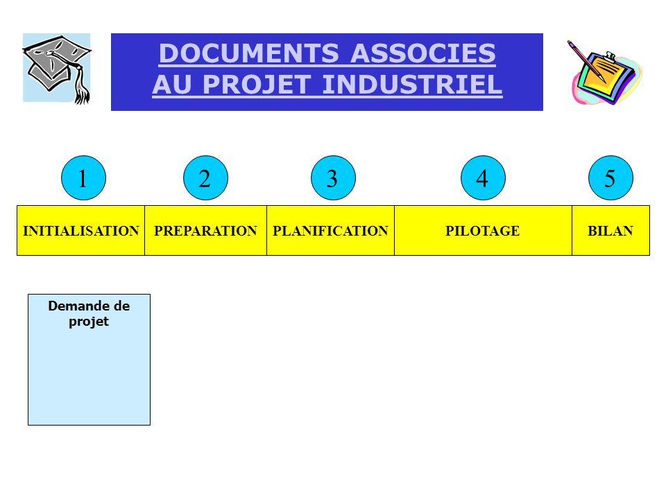 Fiche de reporting Dossier technique Demande de projet Réponse à la demande Nomination du chef de projet Note de cadrage Macro planning Planning INITI
