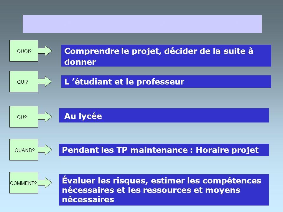 Demande de projet Réponse à la demande INITIALISATION 1 PREPARATION 2 PLANIFICATION 3 BILAN 5 PILOTAGE 4 DOCUMENTS ASSOCIES AU PROJET INDUSTRIEL