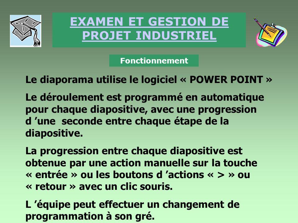 Fonctionnement Le diaporama utilise le logiciel « POWER POINT » Le déroulement est programmé en automatique pour chaque diapositive, avec une progression d une seconde entre chaque étape de la diapositive.