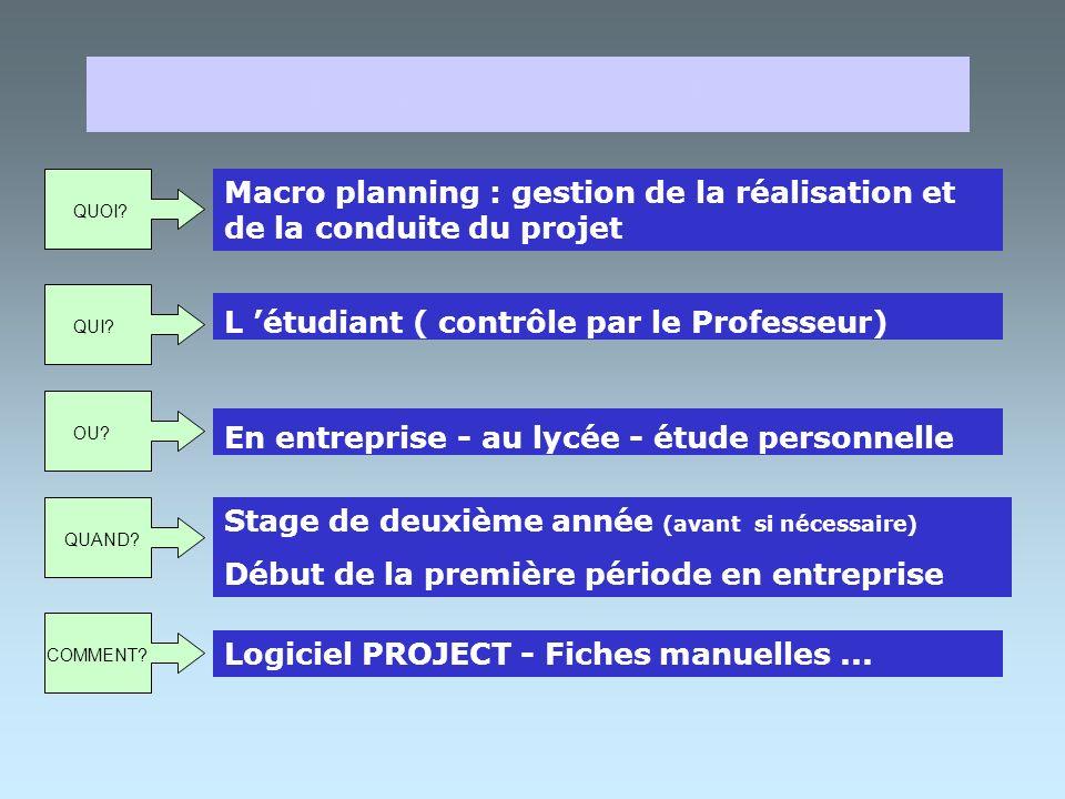 Note de cadrage Macro planning PREPARATION 2 INITIALISATION 1 PLANIFICATION 3 BILAN 5 PILOTAGE 4 DOCUMENTS ASSOCIES AU PROJET INDUSTRIEL