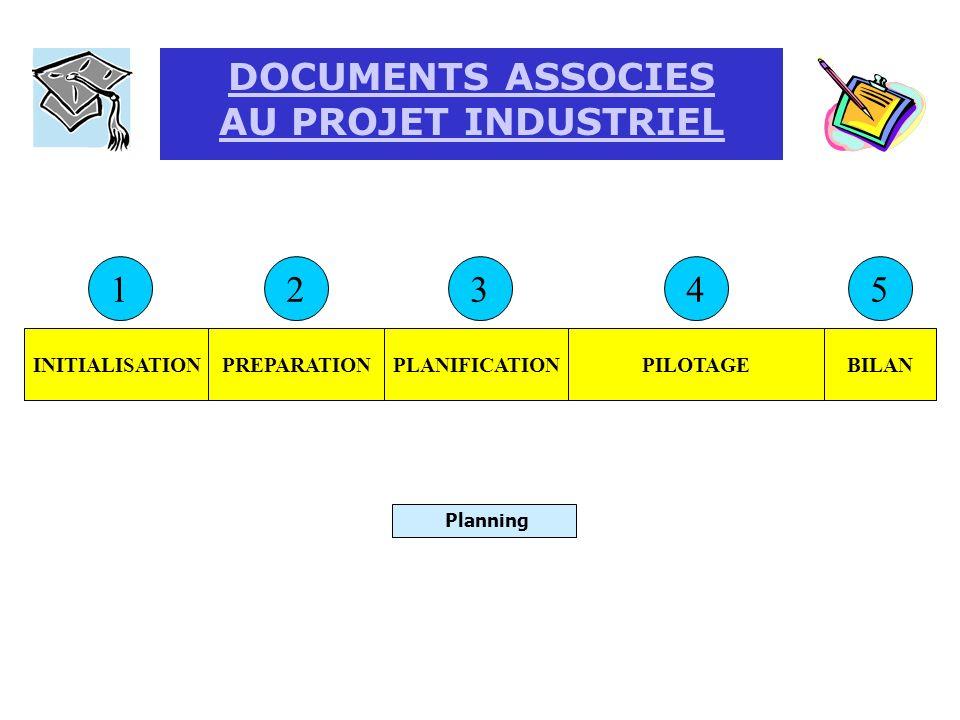 MACRO-PLANNING L étudiant ( contrôle par le Professeur) Macro planning : gestion de la réalisation et de la conduite du projet En entreprise - au lycé
