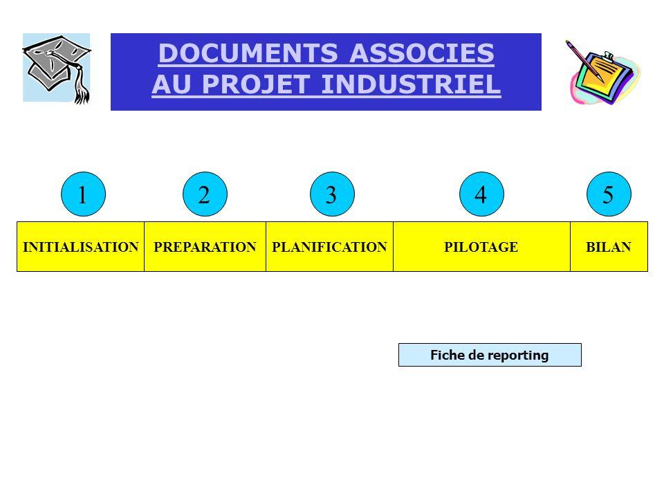PLANIFICATION L étudiant ( contrôle par le Professeur) Planning : gestion et réalisation, définir les tâches, établir les liens entre elles, affecter