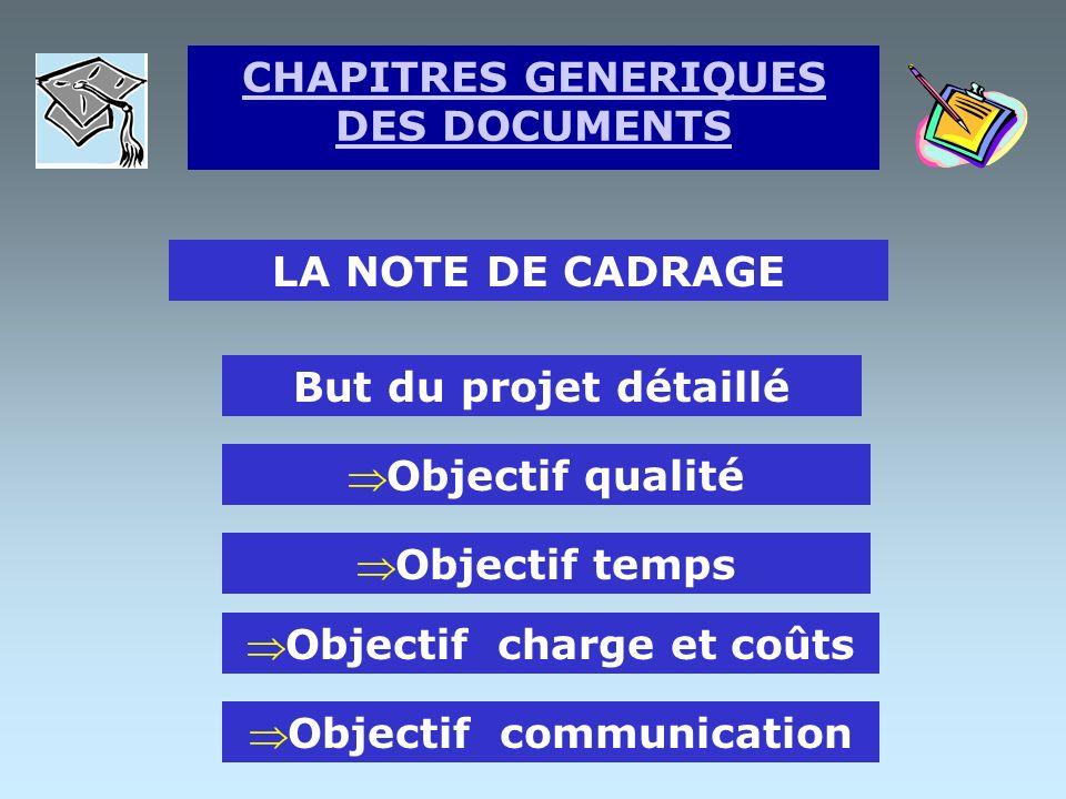 LA NOTE DE CADRAGE Objectif du projet Contexte - Déclencheur Travaux - Tentatives CHAPITRES GENERIQUES DES DOCUMENTS
