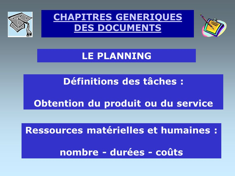 LE MACRO-PLANNING Gestion de projet : Initialisation - Préparation - Planification - Réalisation - Conclusion Réalisation du projet : Ressources - Exé