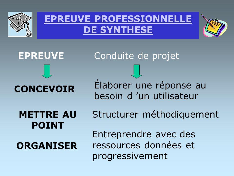 QUESTION : Le but de la sous épreuve projet industriel est-elle identifiable à une conduite de projet? EPREUVE PROFESSIONNELLE DE SYNTHESE