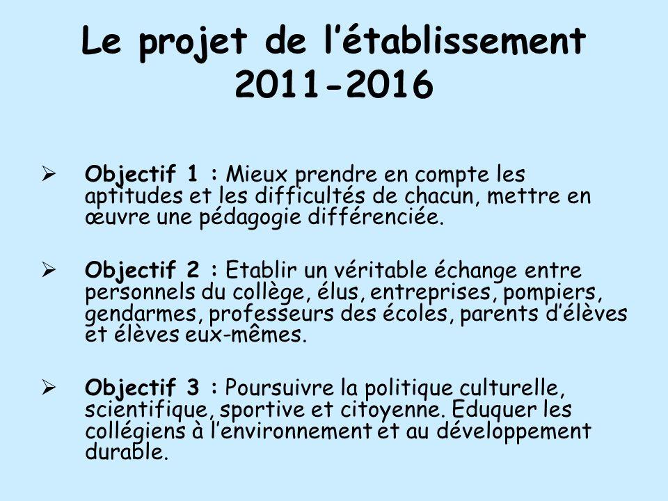 Le projet de létablissement 2011-2016 Objectif 1 : Mieux prendre en compte les aptitudes et les difficultés de chacun, mettre en œuvre une pédagogie d